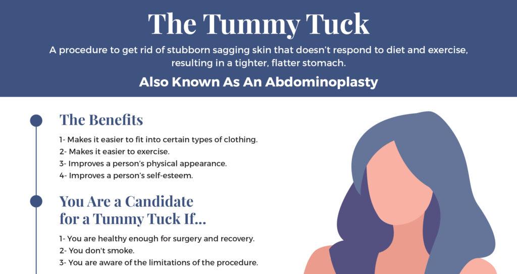The Tummy Tuck - Infographic Thumbnail